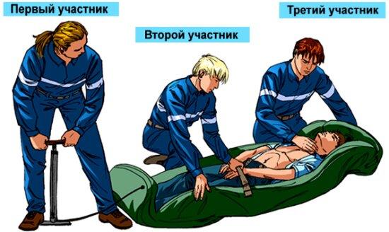 Транспортировка пострадавшего с травмами позвоночника